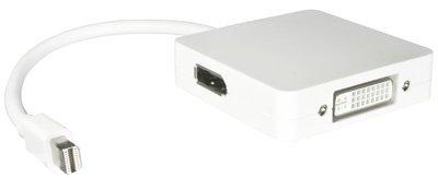 Dinic Mini DisplayPort Kombi-Adapter